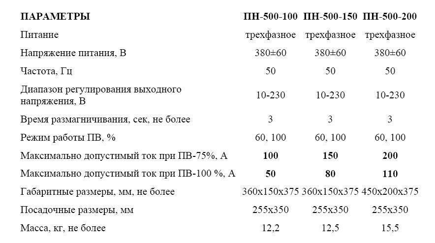 Технические данные преобразователей ПН-500