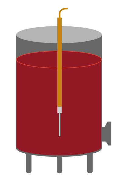 Погружные нагреватели для вина