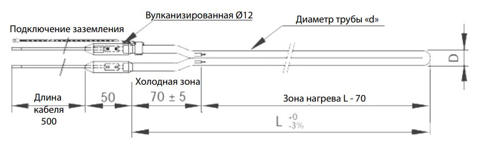 Гибкие отожженные медные нагревательные элементы для размораживания сливных труб, серия DEFC