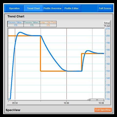 SpecView SCADA Software